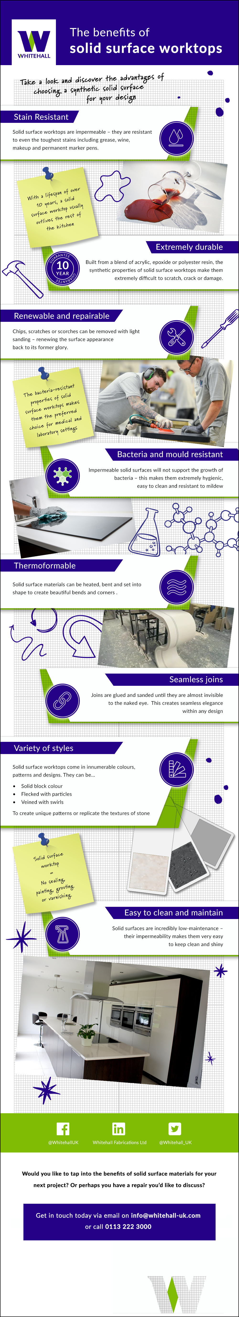 Whitehall-infographic-the-benefits-of-solid-surface-worktops